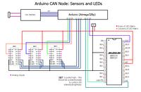 LED+Sensors CAN Node