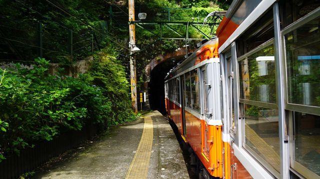 Tonosawa Station