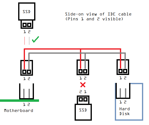 initial-cable-layout