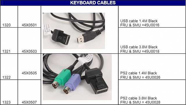 cable-options
