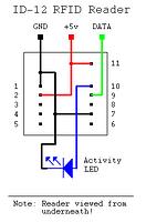 RFID IC Pinout