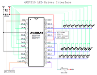 How to wire up a MAX7219 LED Driver