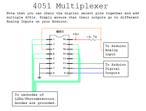 Basic Multiplexer with Photodetectors